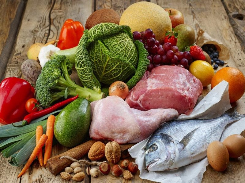 Сбалансирование питание